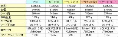 PCX05-05.jpg
