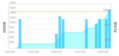 1301_run_graph.jpg
