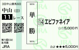 2013皐月賞