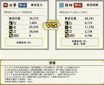 合戦状況報告書 詳細 - 戦国IXA