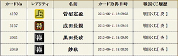 戦国くじ履歴 - 戦国IXA