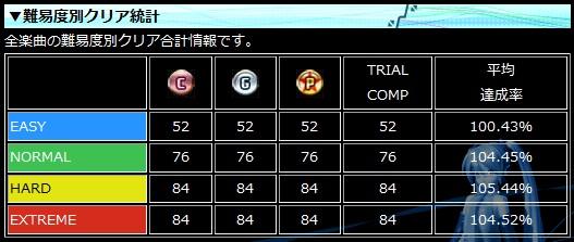 20111013_PDAクリア情報