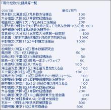 $はやぶさのブログ-hato1
