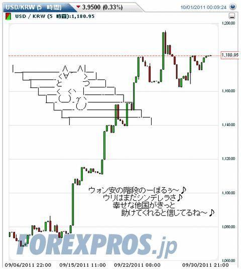 $はやぶさのブログ-チョン国経済2