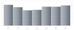 スクリーンショット 2012-04-19 19.53.50