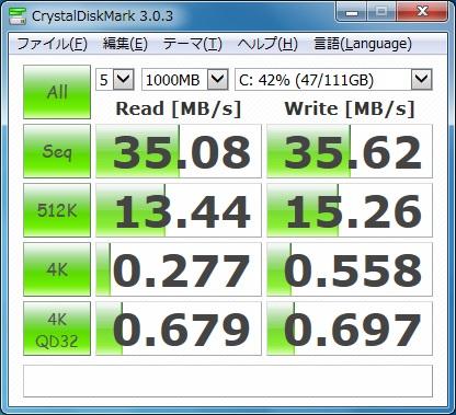FMV-BIBLO NF50WN CrystalDiskMark SSD交換前