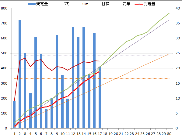 20140917graph.png