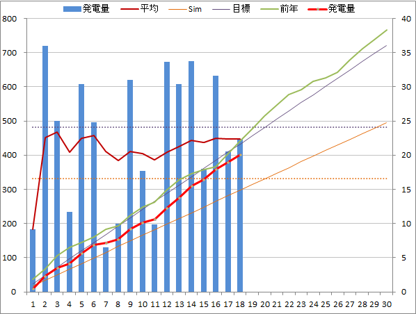 20140918graph.png