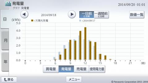 20140918hemsgraph.png