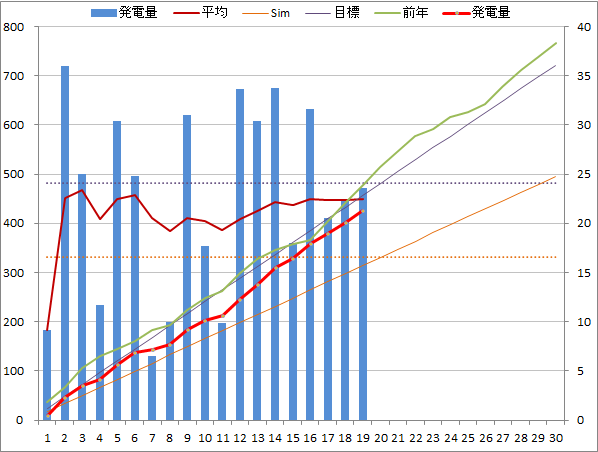 20140919graph.png