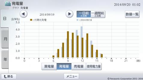 20140919hemsgraph.png