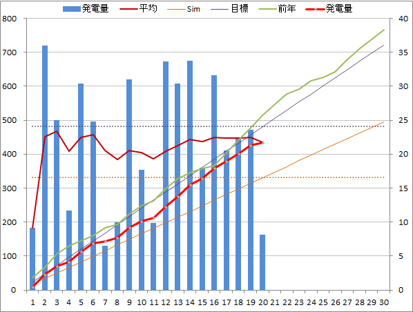 20140920graph.png