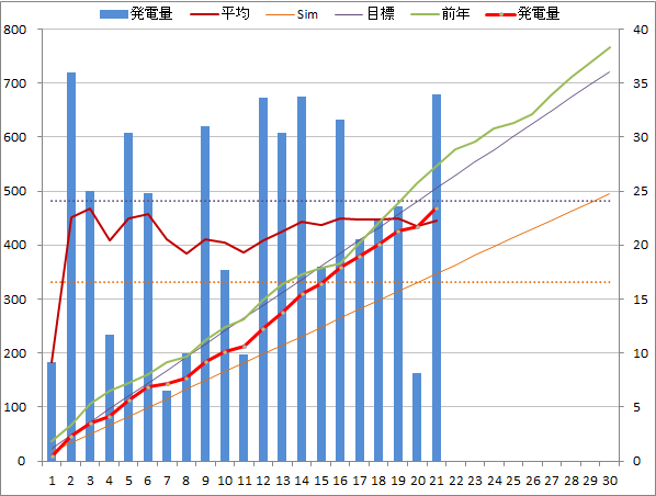 20140921graph.png