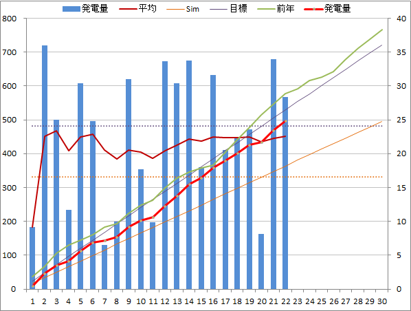 20140922graph.png