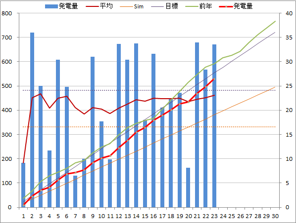 20140923graph.png