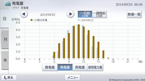 20140923hemsgraph.png