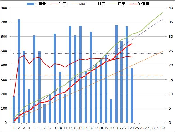 20140924graph.png