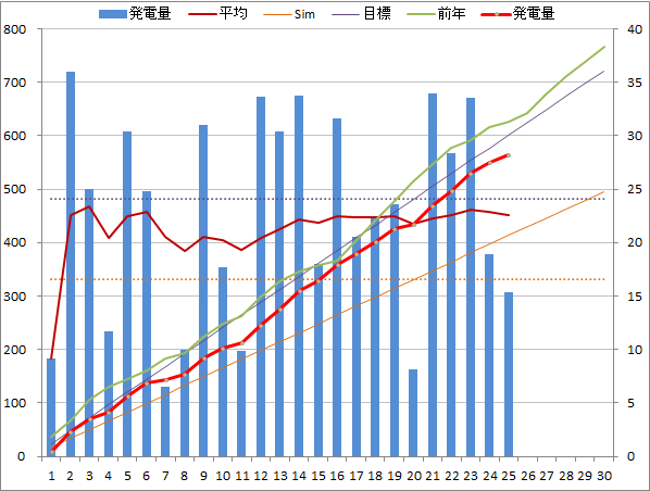20140925graph.png