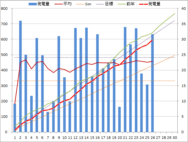 20140926graph.png