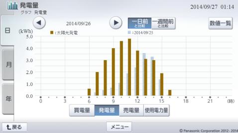 20140926hemsgraph.png