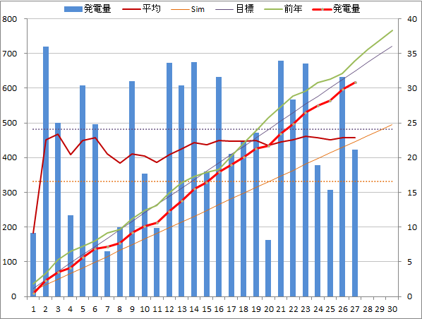20140927graph.png