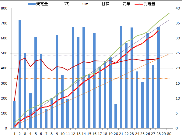 20140928graph.png