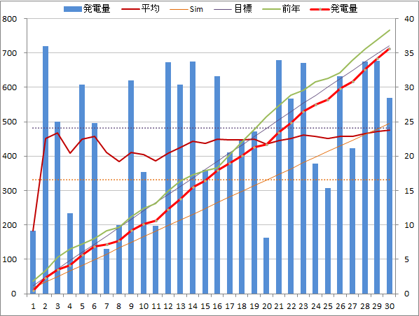 20140930graph.png
