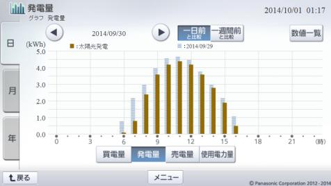 20140930hemsgraph.png