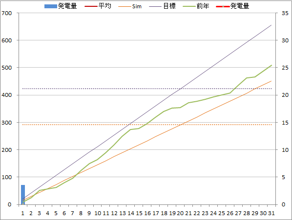 20141001graph.png