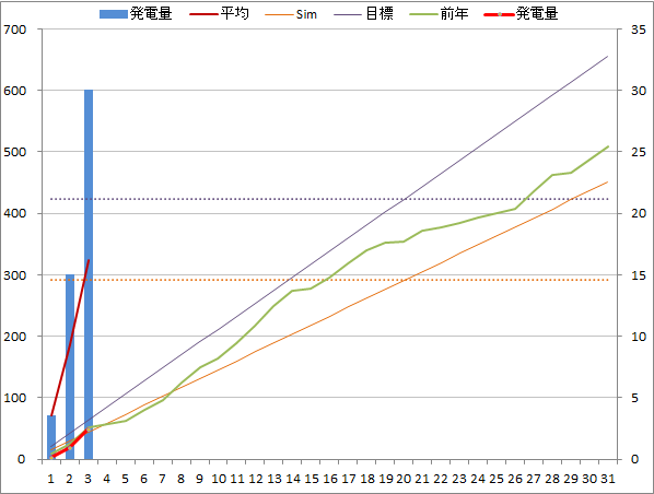 20141003graph.png