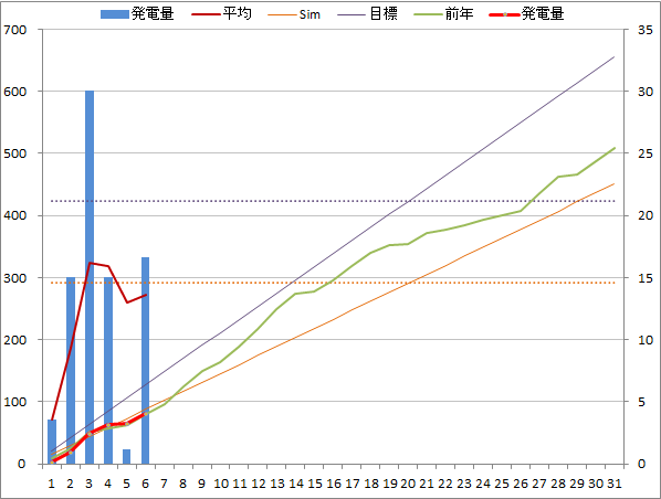 20141006graph.png