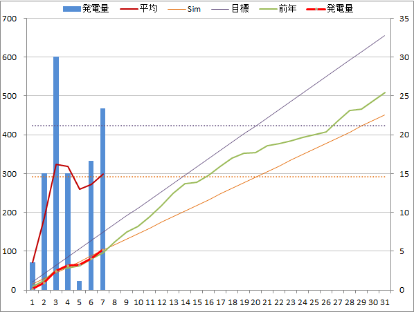 20141007graph.png