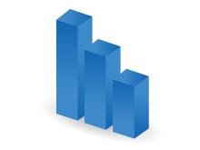 復縁ブログ 復縁アドバイザー浅海 公式ブログ-グラフ
