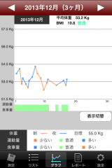 20131218体重