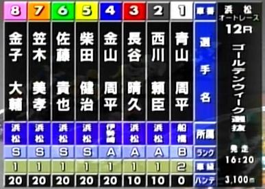 浜松初日12R4号車