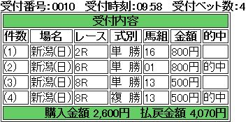 馬券141005