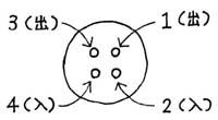 四つ穴ボタンの糸をとおす順番