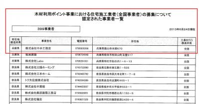 木材ポイント登録名簿