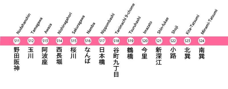 800px-千日前線_Subway_Sennichimae_Line