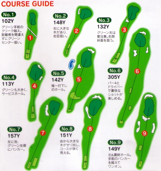 LGV Course Guide