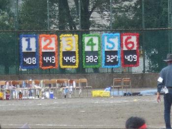 9:17体育祭4