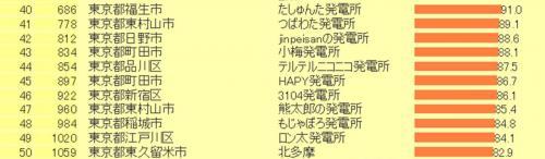 ABCDEFG_convert_20131222205343.jpg