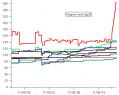 bg_graph_IE_20110928.png