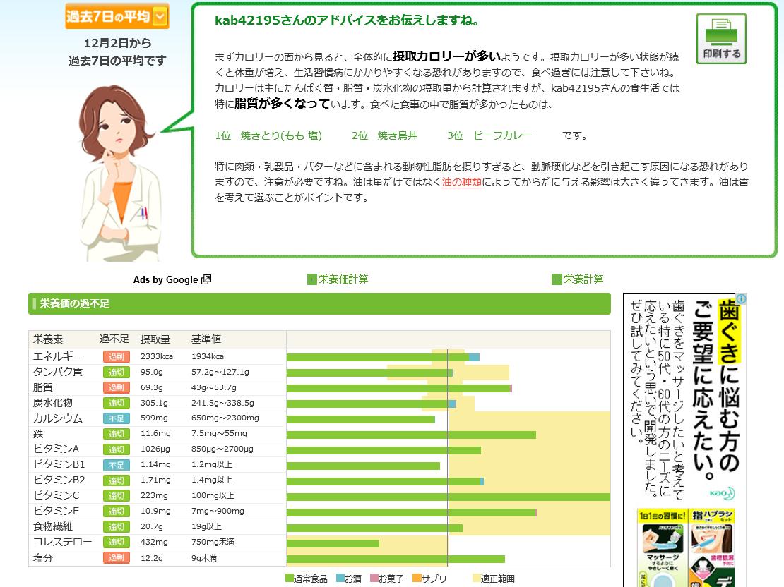 あすけん20131202
