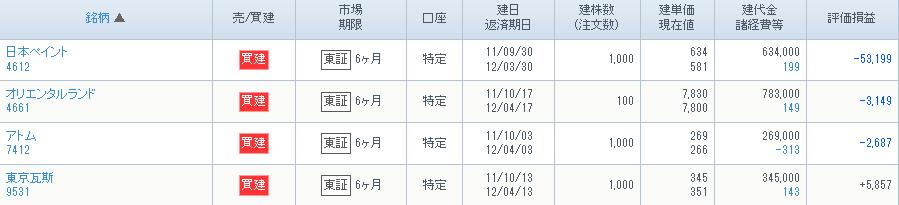 2011-10-17保有銘柄