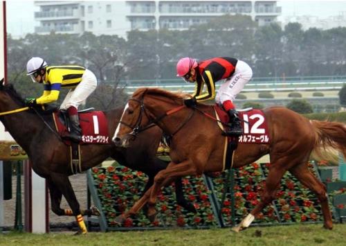 【競馬21世紀】 衝撃の末脚ランキング