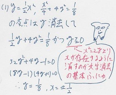 toudai2012ri32.jpg