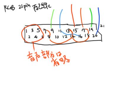 21pin.jpg