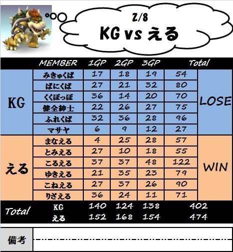 kg_vs_eru.jpg