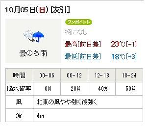 20141005天気予報1